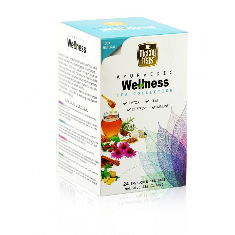 Wellness MC10